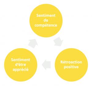 competence_recadre