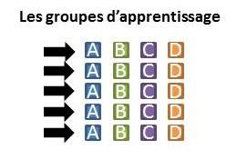 groupe_apprentissage
